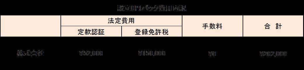 結合済_お急ぎ・書類・お任せ_10258_image001