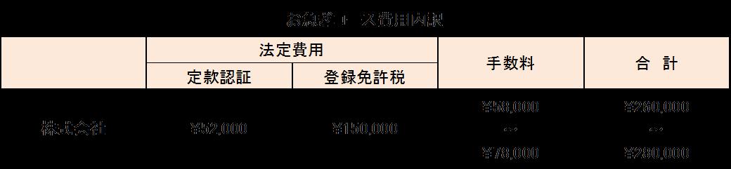 結合済_お急ぎ・書類・お任せ_13280_image001