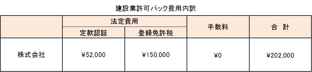 結合済_お急ぎ・書類・お任せ_2270_image001