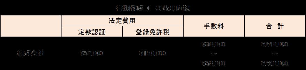 結合済_お急ぎ・書類・お任せ_24463_image001