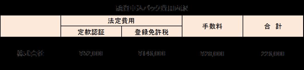 結合済_お急ぎ・書類・お任せ_25010_image001