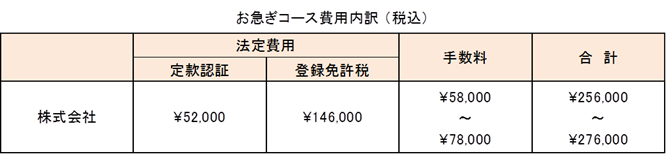 結合済_お急ぎ・書類・お任せ_32376_image006