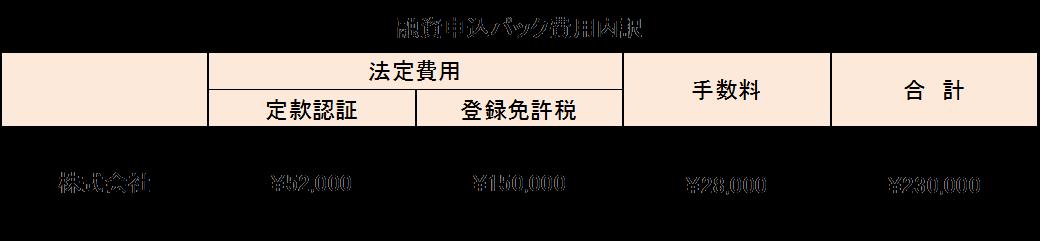 結合済_お急ぎ・書類・お任せ_32565_image001